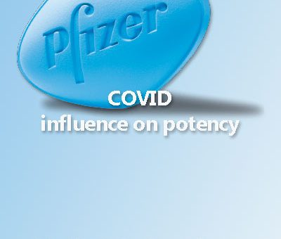 COVID influence on potency – theory and practice